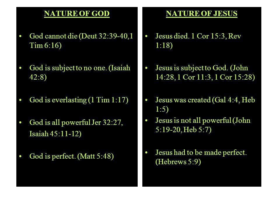 NATURE OF GOD God cannot die (Deut 32:39-40,1 Tim 6:16)‏ God is subject to no one. (Isaiah 42:8)‏