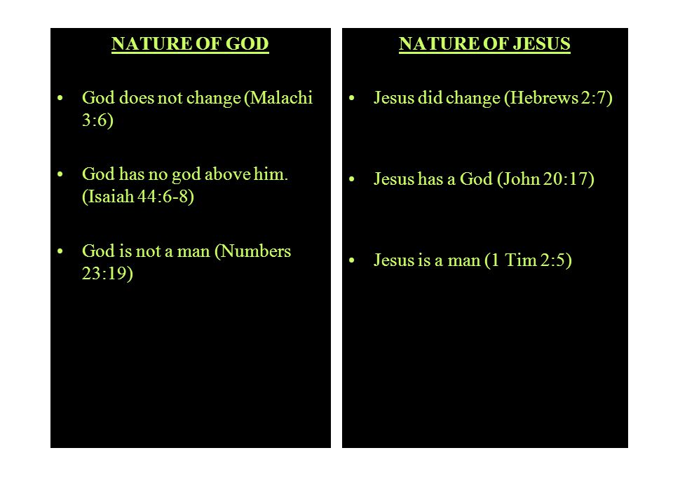 NATURE OF GOD God does not change (Malachi 3:6)‏ God has no god above him. (Isaiah 44:6-8)‏ God is not a man (Numbers 23:19)‏