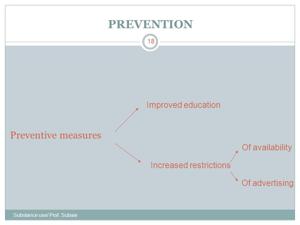 PREVENTION Preventive measures Improved education Of availability
