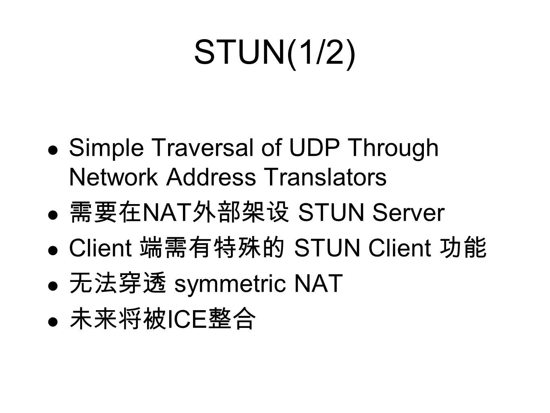 STUN(1/2) Simple Traversal of UDP Through Network Address Translators