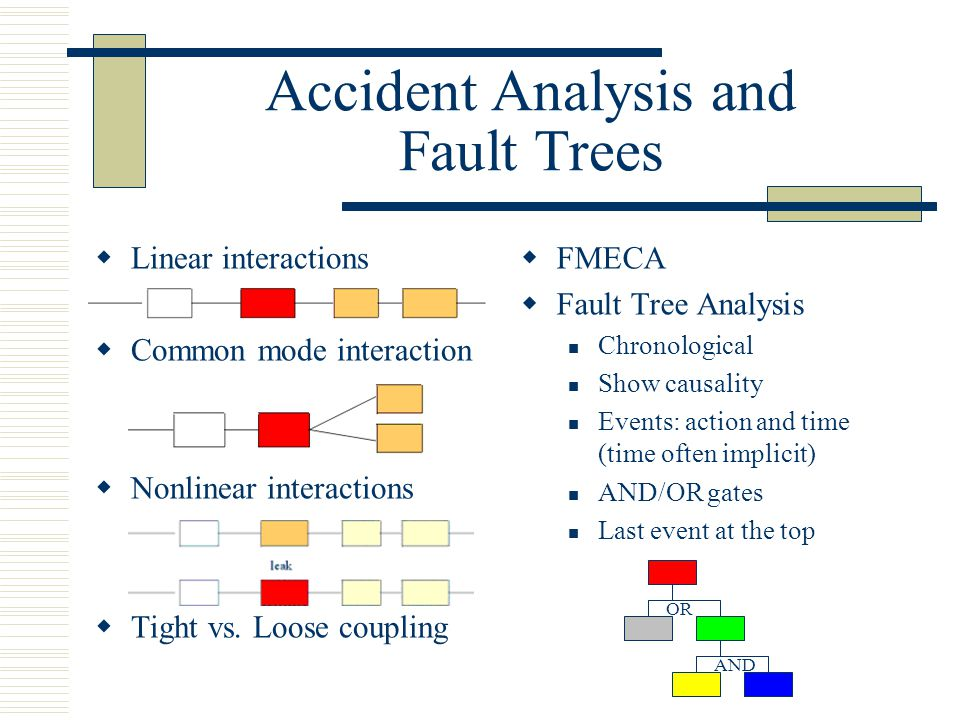 Accident Analysis and Fault Trees