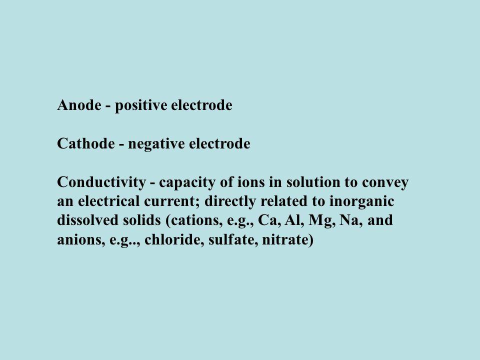 Anode - positive electrode