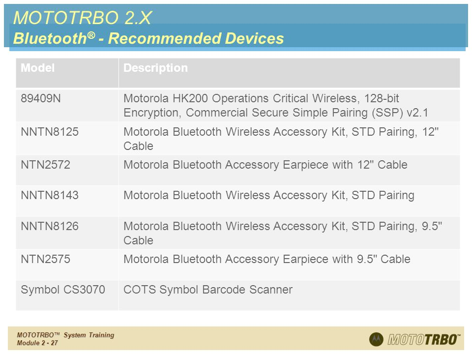 MOTOTRBO 2.X Bluetooth® - Recommended Devices Model Description 89409N