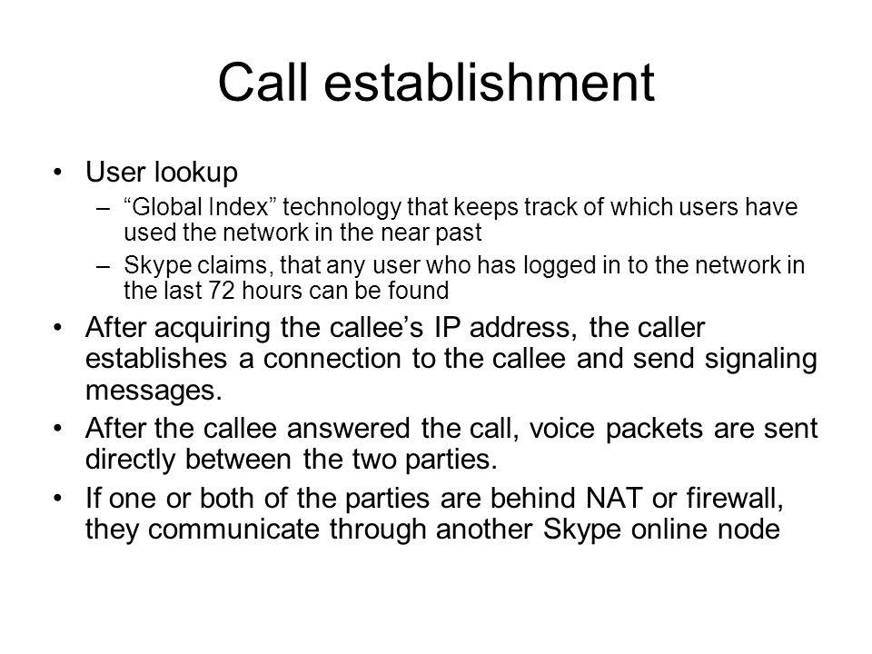 Call establishment User lookup