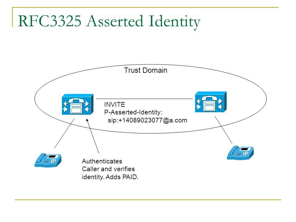 RFC3325 Asserted Identity Trust Domain INVITE P-Asserted-Identity:
