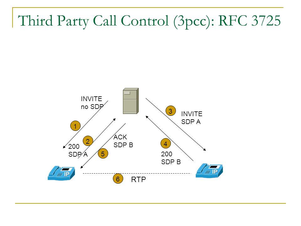 Third Party Call Control (3pcc): RFC 3725