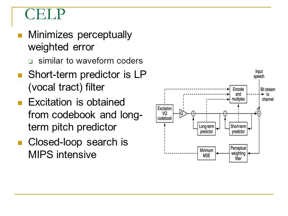 CELP Minimizes perceptually weighted error