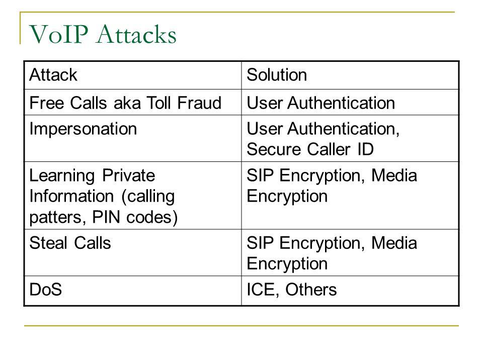 VoIP Attacks Attack Solution Free Calls aka Toll Fraud