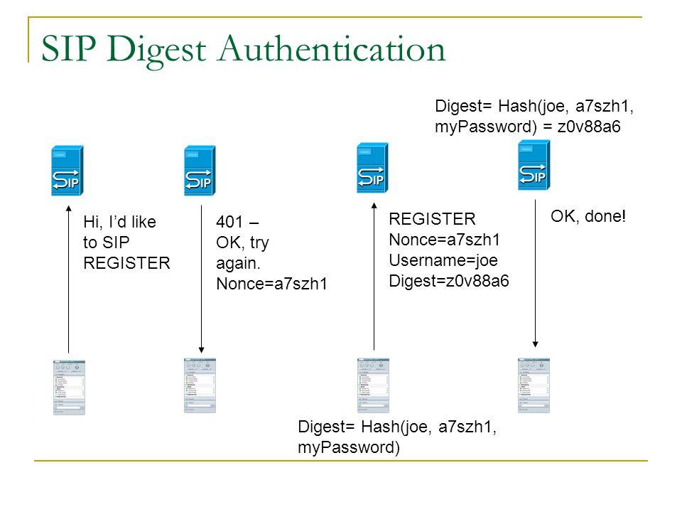SIP Digest Authentication