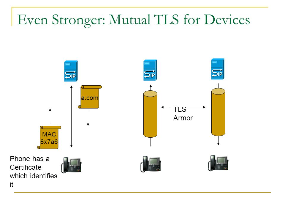 Even Stronger: Mutual TLS for Devices