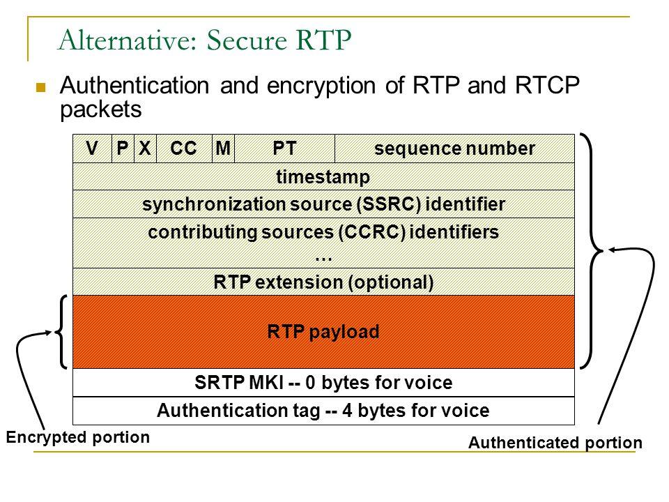 Alternative: Secure RTP