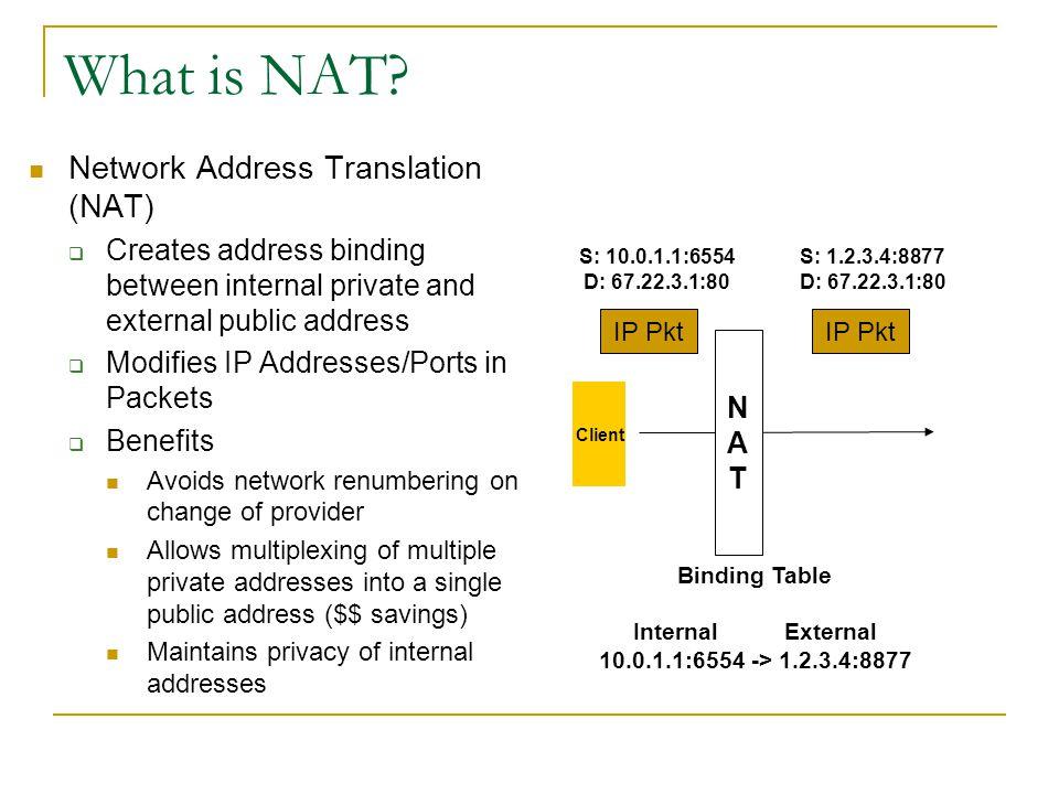 What is NAT Network Address Translation (NAT)