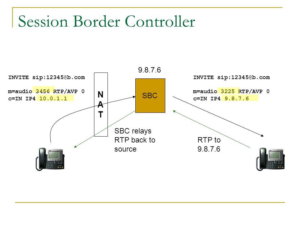 Session Border Controller