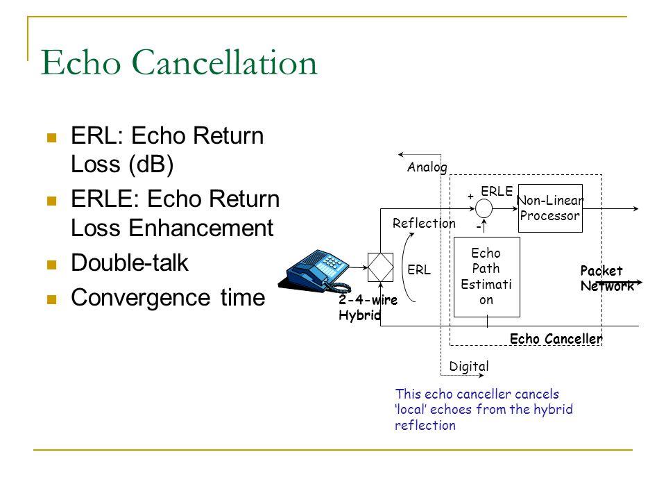 Echo Cancellation ERL: Echo Return Loss (dB)