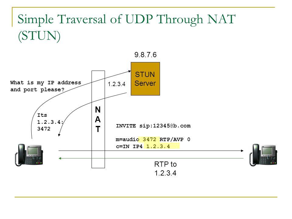 Simple Traversal of UDP Through NAT (STUN)