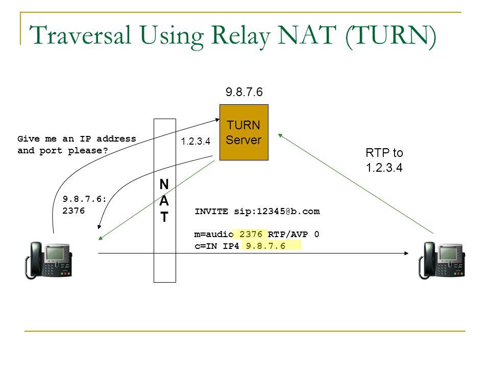 Traversal Using Relay NAT (TURN)