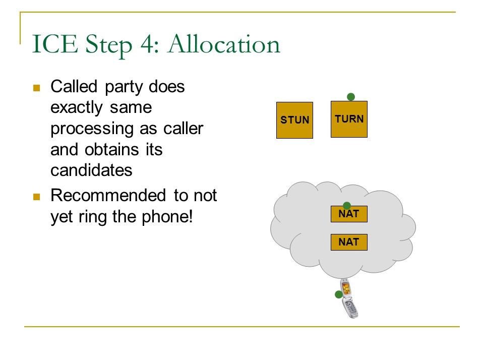 ICE Step 4: Allocation Called party does exactly same processing as caller and obtains its candidates.