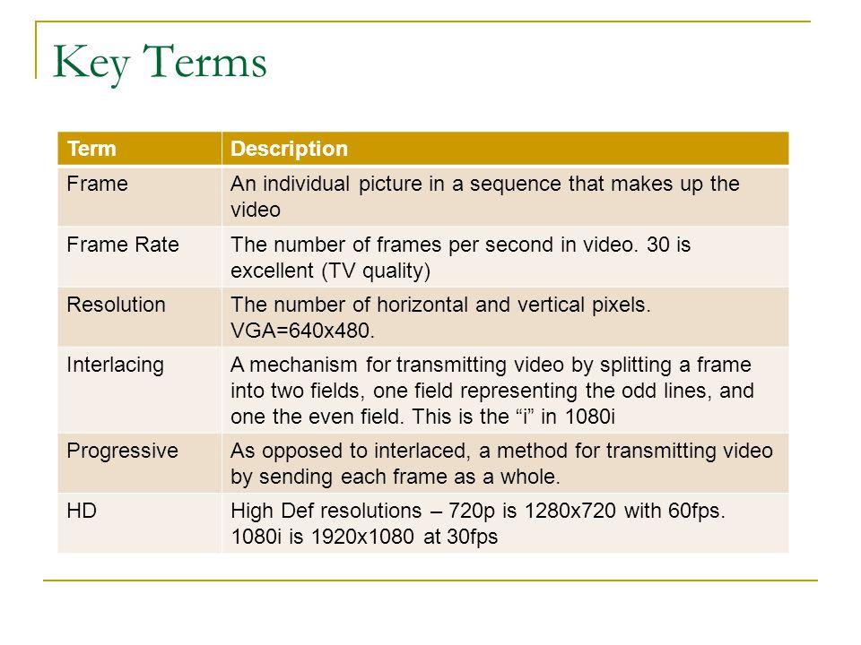 Key Terms Term Description Frame