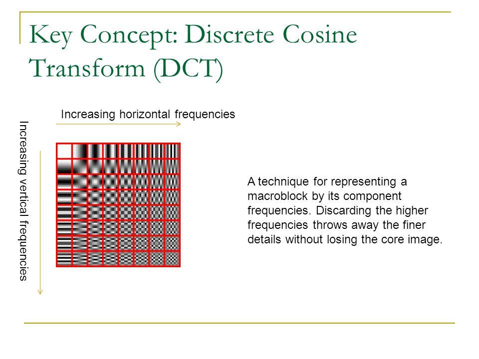Key Concept: Discrete Cosine Transform (DCT)