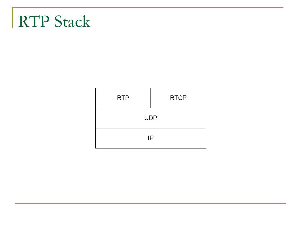 RTP Stack RTP RTCP UDP IP
