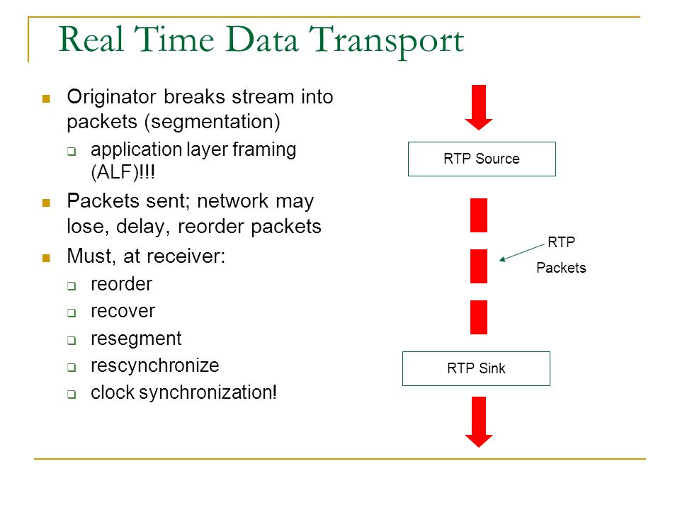Real Time Data Transport