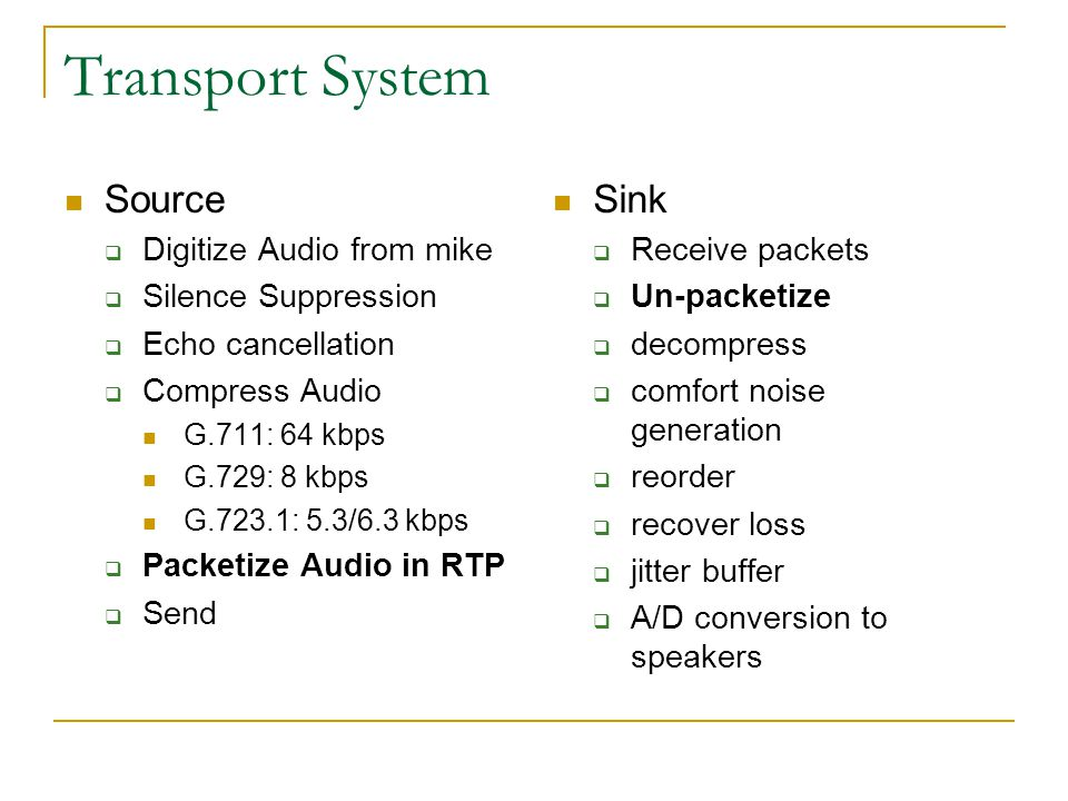 Transport System Source Sink Digitize Audio from mike