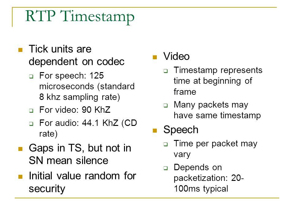 RTP Timestamp Tick units are dependent on codec Video Speech