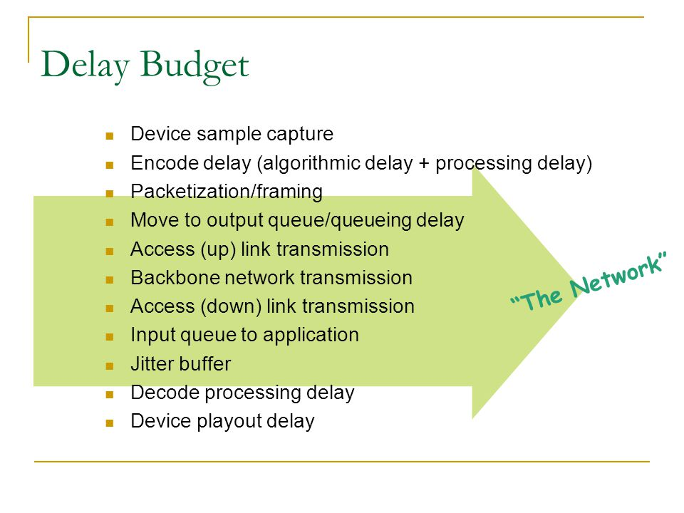 Delay Budget The Network Device sample capture