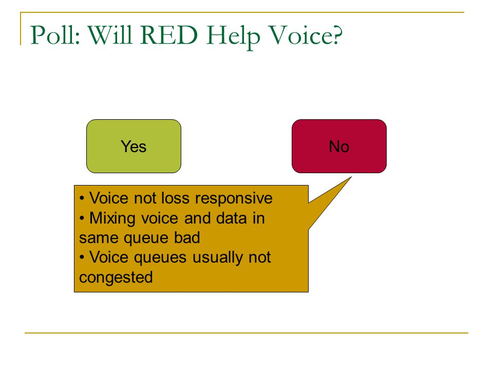 Poll: Will RED Help Voice