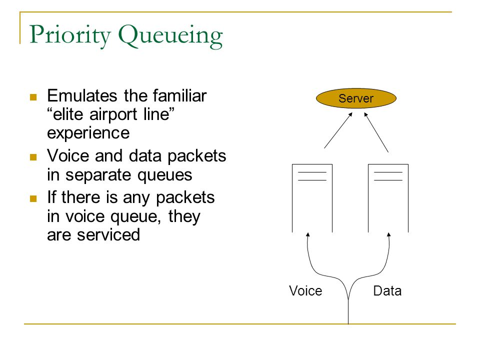Priority Queueing Emulates the familiar elite airport line experience. Voice and data packets in separate queues.