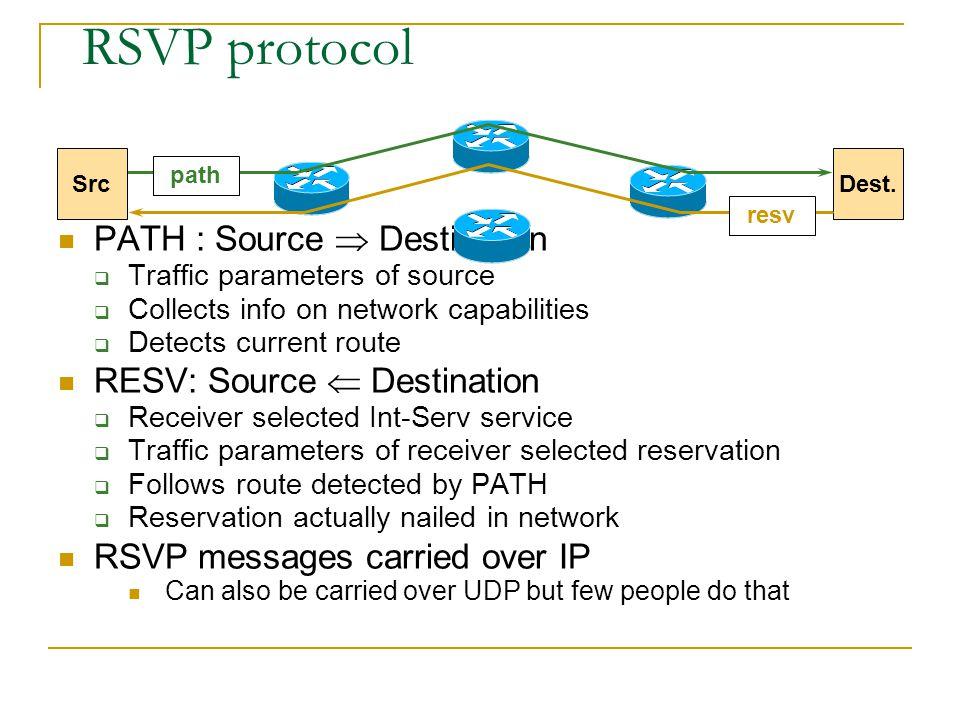 RSVP protocol PATH : Source  Destination RESV: Source  Destination