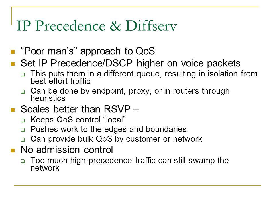 IP Precedence & Diffserv