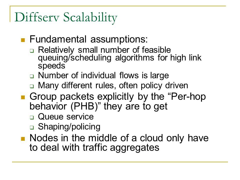 Diffserv Scalability Fundamental assumptions: