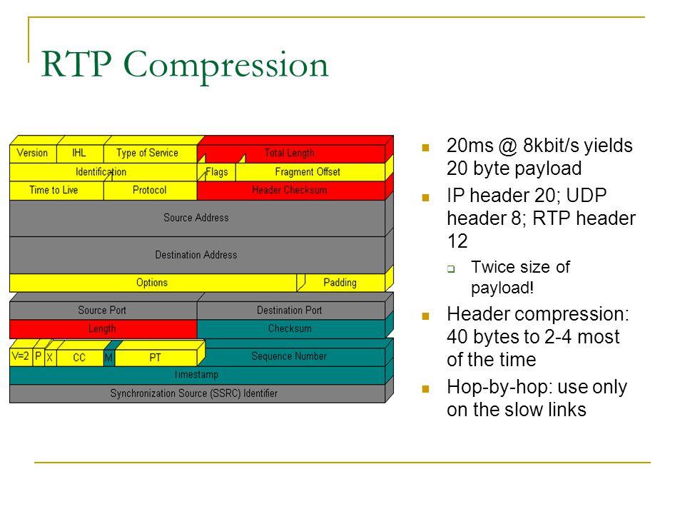 RTP Compression 20ms @ 8kbit/s yields 20 byte payload