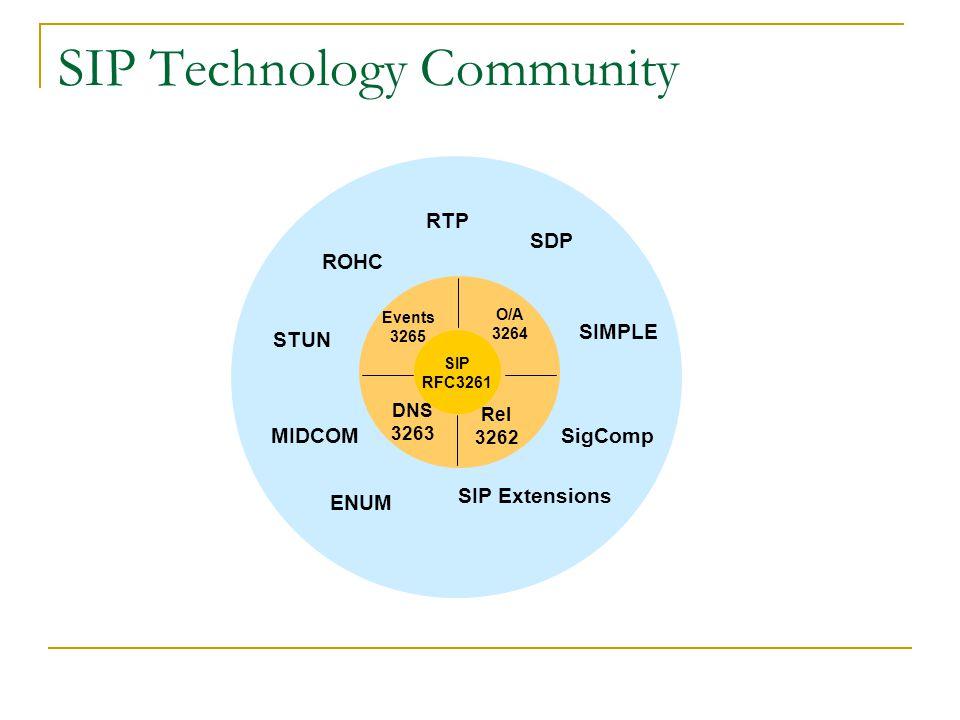 SIP Technology Community