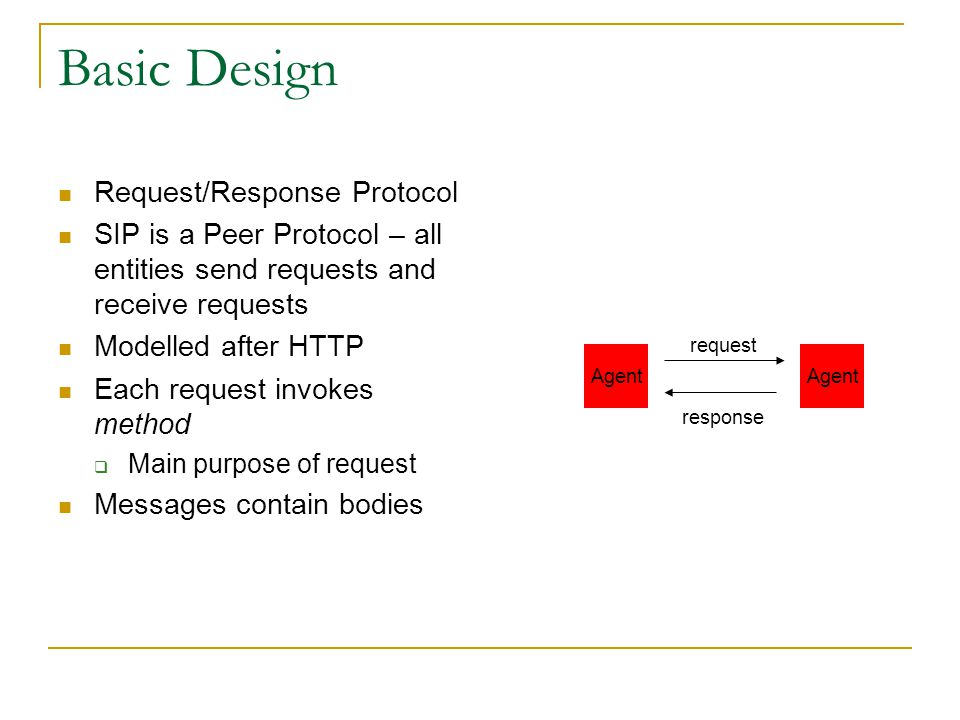 Basic Design Request/Response Protocol