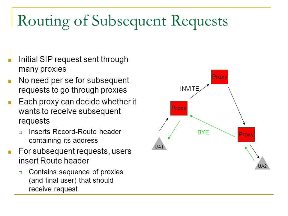 Routing of Subsequent Requests
