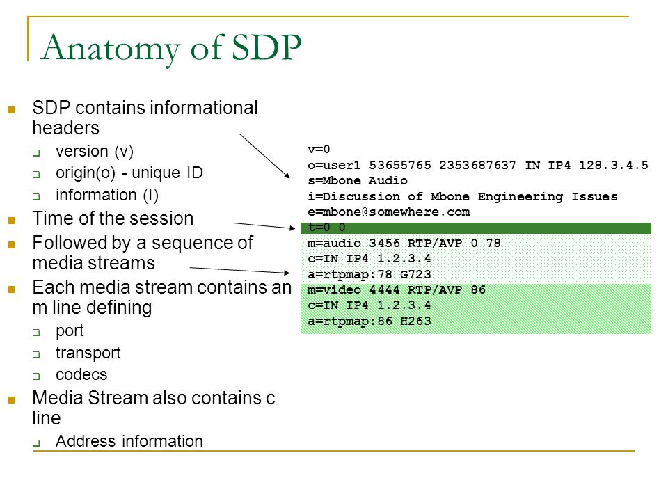 Anatomy of SDP SDP contains informational headers Time of the session