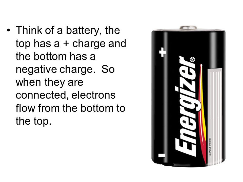 Think of a battery, the top has a + charge and the bottom has a negative charge.