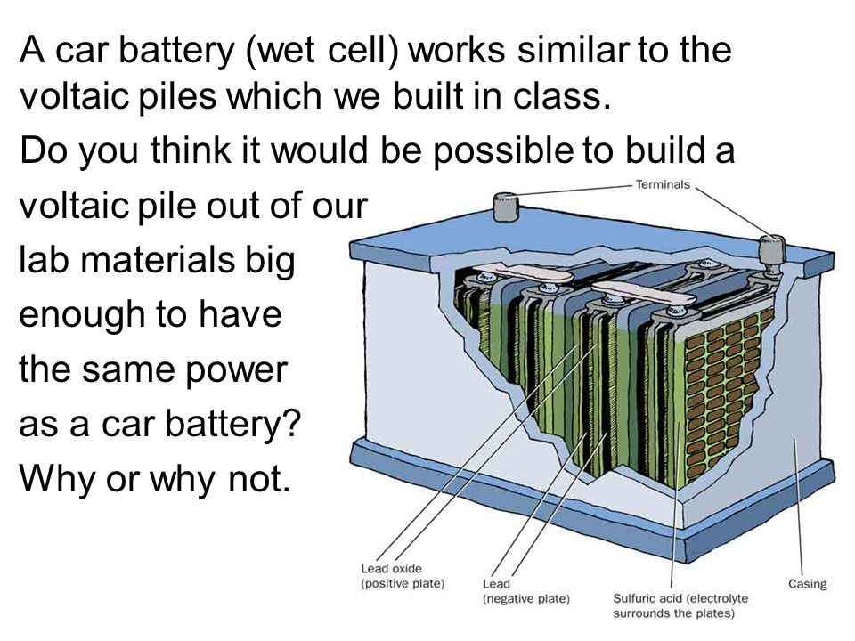 A car battery (wet cell) works similar to the voltaic piles which we built in class.