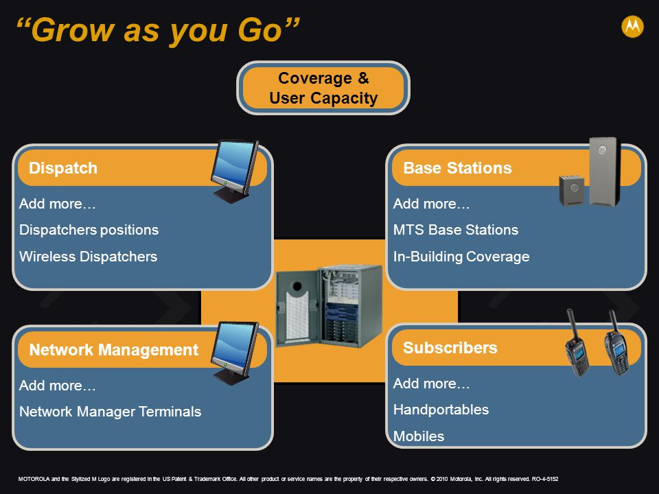 Grow as you Go Coverage & User Capacity Dispatch Base Stations