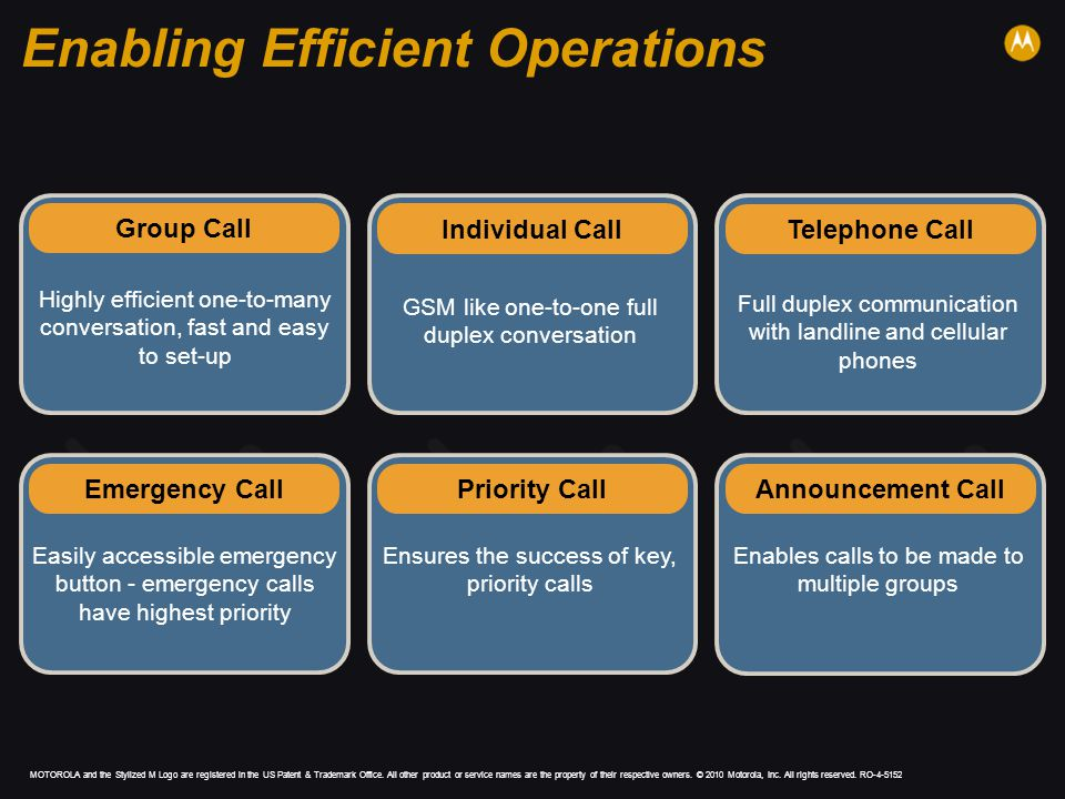 Enabling Efficient Operations