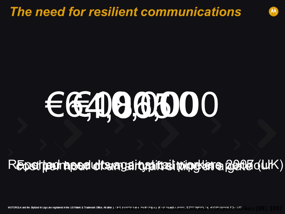 The need for resilient communications