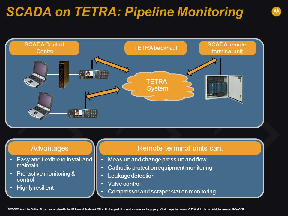 SCADA on TETRA: Pipeline Monitoring