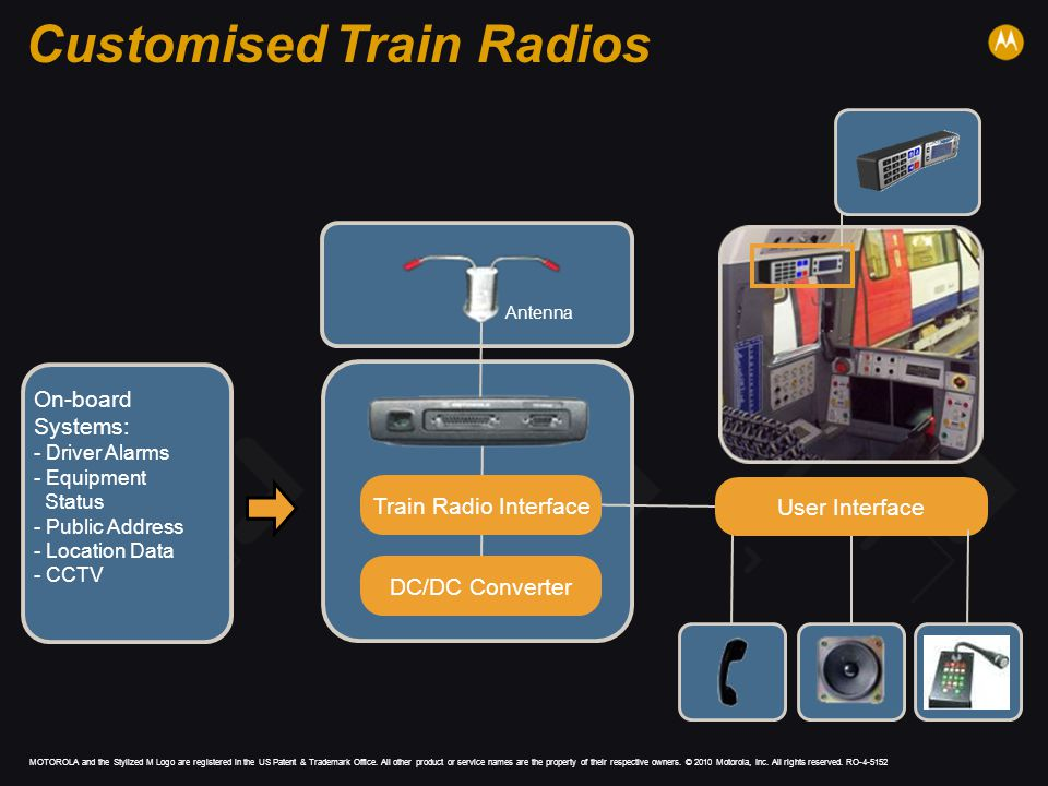 Customised Train Radios