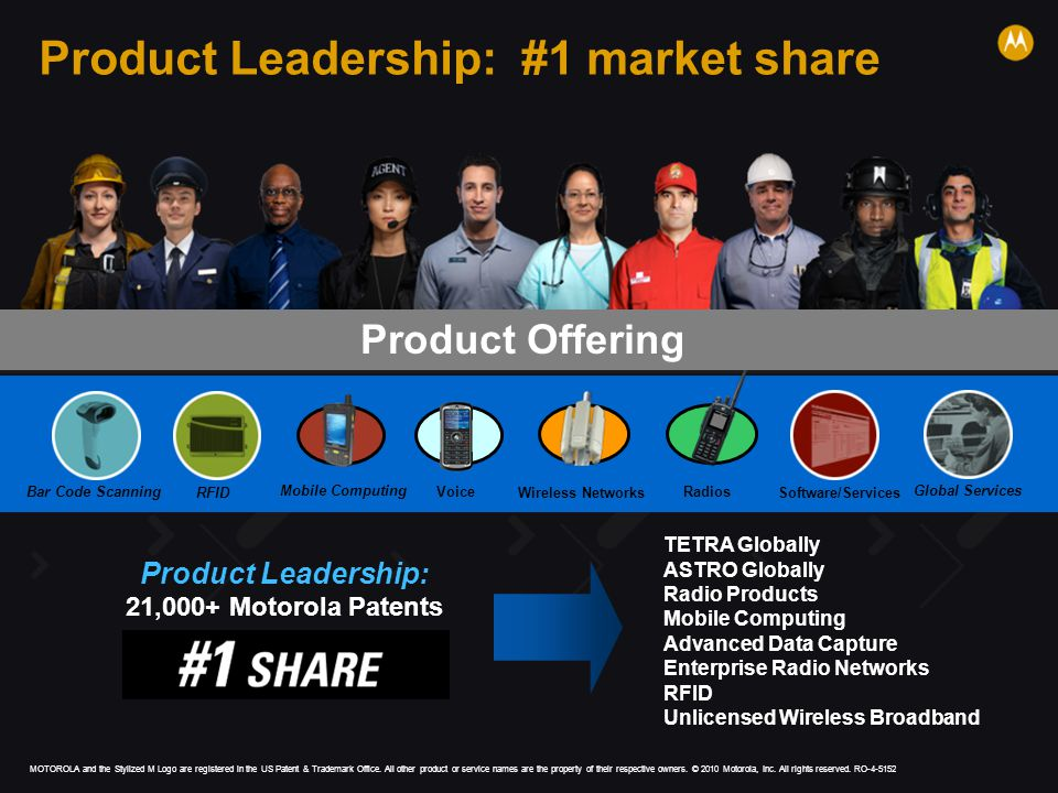 Product Leadership: #1 market share