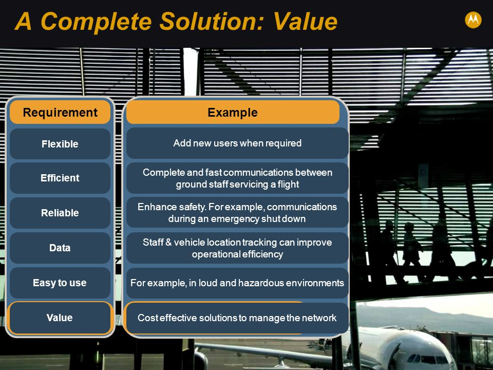 A Complete Solution: Value