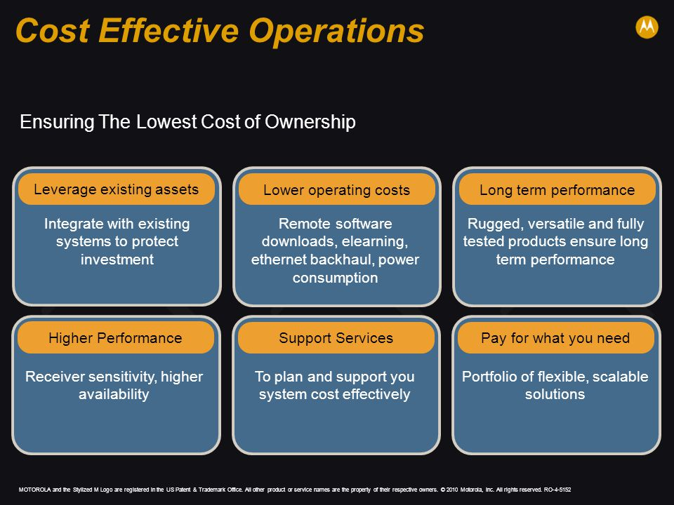Cost Effective Operations