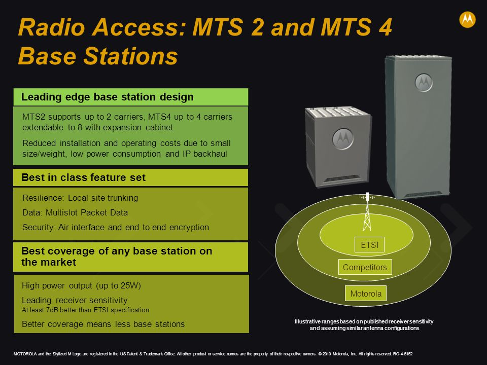 Radio Access: MTS 2 and MTS 4 Base Stations