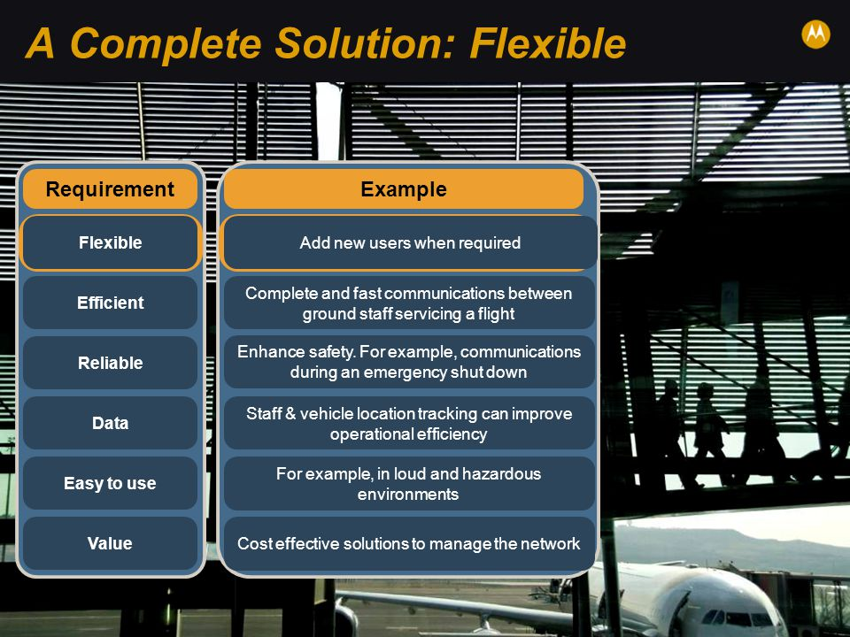 A Complete Solution: Flexible